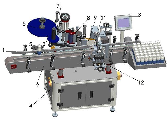 A címkéző gép részletei